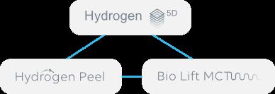 programy zabiegowe hydrogen peel