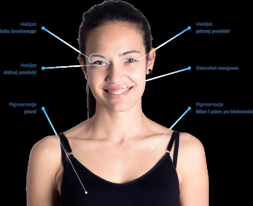 Medika permanenty-make-up - zastosowania